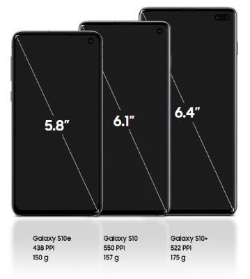 Layar Samsung Galaxy S10